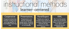 Student Centered Instructional Methods.