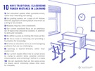10 Ways Traditional Classrooms Punish Mistakes In Learning.