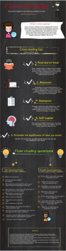 Free Downloadable Close Reading Poster to Use in Your Class.